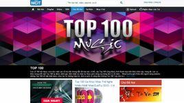 rap ten top 100 bai hat nhaccuatui - cris nguyen
