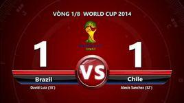 brazil 1-1 chile (pen 3-2): nhoc nhan vao tu ket - v.a