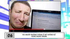 10 su that ve internet - v.a