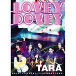 funky town (5th mini album repackage) - t-ara