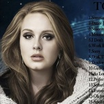Best English Songs 2021